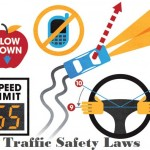 sivasaidrivingschool Traffic Safety Laws